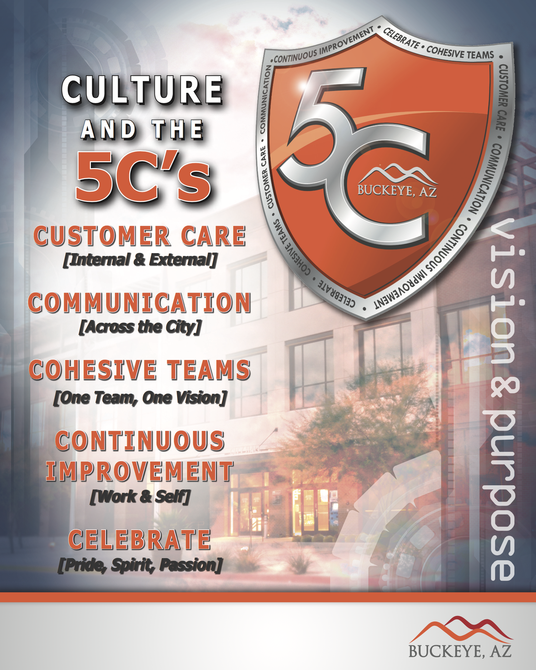 culture and the 5 Cs poster