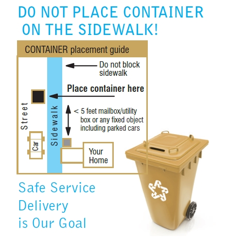 container placement diagram