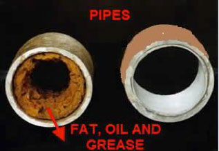 pipe with fat oil and grease