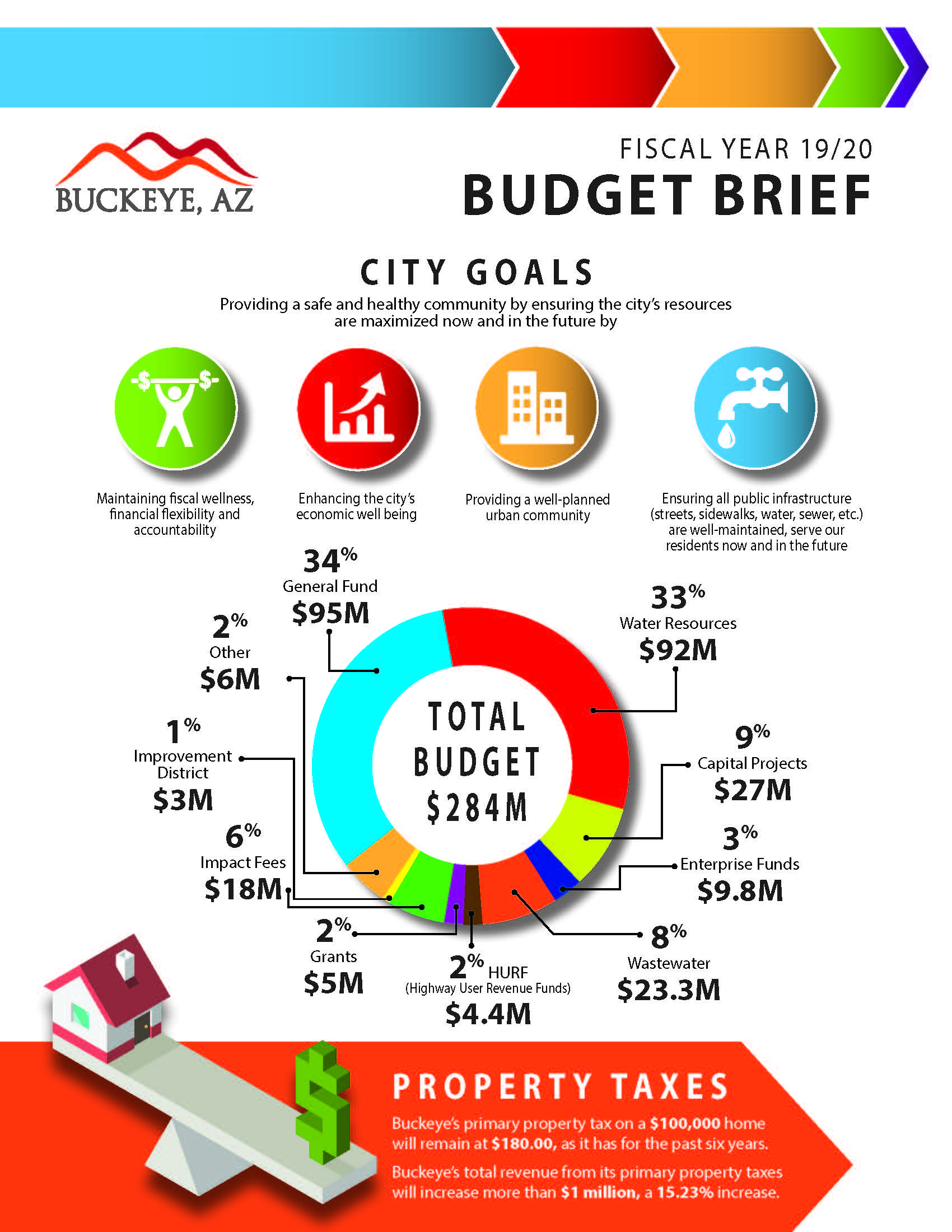 2019 Budget Briefing flyer proof4_Page_1